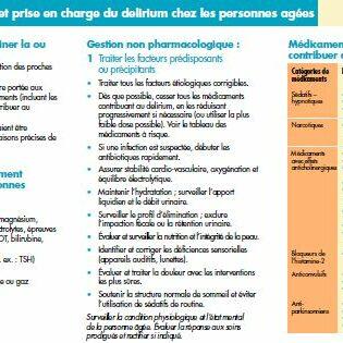 ccsmh_delirium_tool_french
